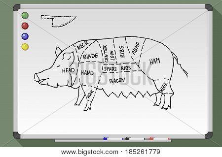 Meat Menu. Cut Pork.