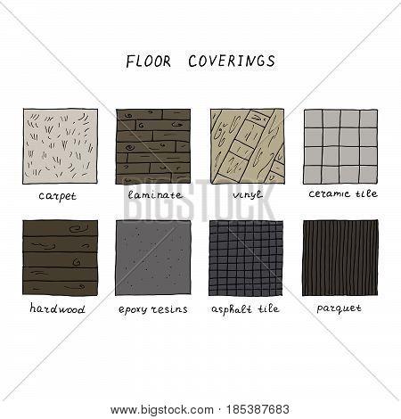 Hand Drawn Floor Coverings.