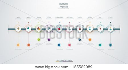 Vector infographics timeline design template with 10 option and integrated circles background. For content, business, infographic diagram, digital network, flowchart, process diagram, time line