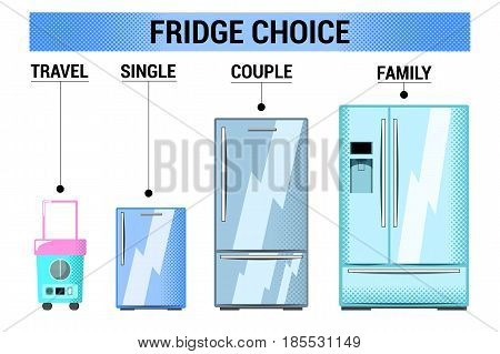 Refrigerator types flat style vector illustration on white background. Realistic fridge. Car travel fridge. Integrated or built-in fridge. Refrigerator with freezer. Smart house kitchen appliance icon