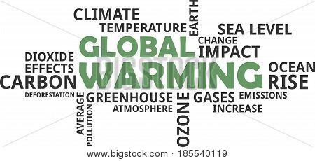 A word cloud of global warming related items