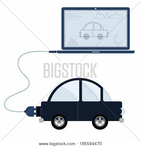 Car Automation Using Laptop