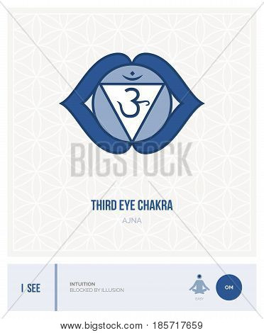Third eye chakra Ajna: chakras energy healing and yoga poses infographic