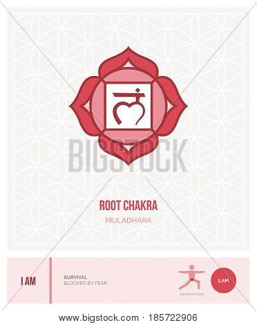 Root chakra Muladhara: chakras energy healing and yoga poses infographic