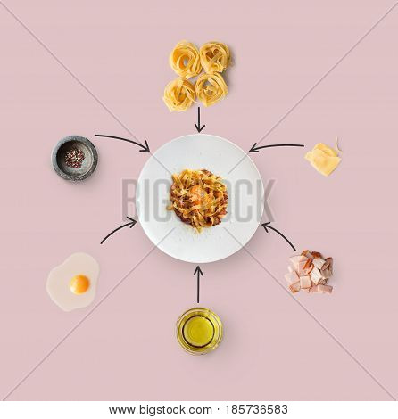 Cooking italian food collage. Ingredients for carbonara pasta, spaghetti, oil, ham, egg and ready dish on plate isolated on yellow background