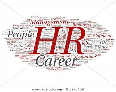 Concept conceptual hr or human resources career management abstract word cloud isolated on background. Collage of workplace, development, hiring success, competence goal, corporate or job text