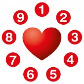 Heart's desire numbers circle. Numerology. Soul urge numbers in red circles around a heart symbol. The numbers reveal what we want more, what us drive, our inner urge. Illustration over white. Vector. poster