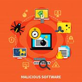 Malicious software flat design concept with hacking computer screen in centre and firewall virus bug trojan horse signs around cartoon  vector illustration poster