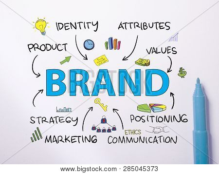 Brand. Business Marketing Words Typography Concept