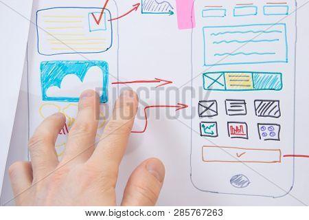 Software Design Of Mobile App. Ux Ui Design