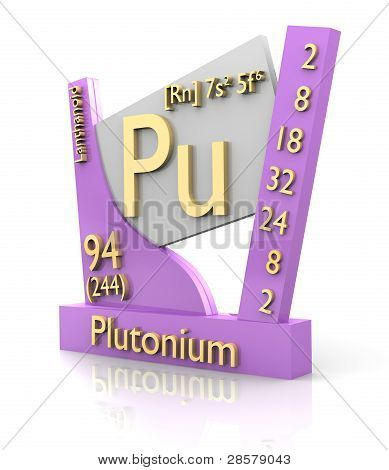 Plutonium Form Periodic Table Of Elements - V2