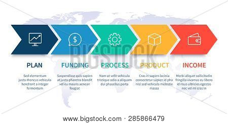Arrows Workflow Steps. Global Business Process Graph, Step To Success Diagram And Arrow Timeline Vec