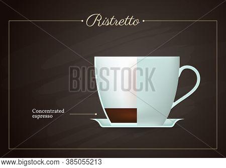 Ristretto Coffee Recipe. Cup Of Concentrated Espresso Beverage On Blackboard. Restaurant Or Cafe Dri