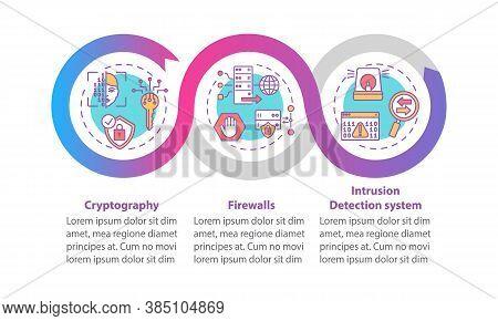Computer Security Trends Vector Infographic Template. Firewall, Intrusion Presentation Design Elemen