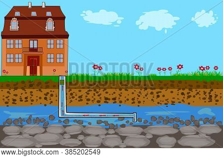 Water Supply Well System. Water System Pump House From The Groundwater Infographic Diagram. House We