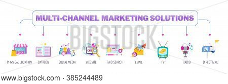 Multichannel, Omnichannel Marketing Solutions. Traditional And Digital Marketing. Advertising And Di