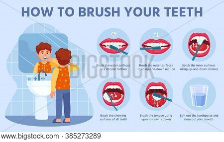 Kid Brush Teeth. Correct Tooth Brushing Step By Step Instruction For Children Oral Hygiene Dental Ve