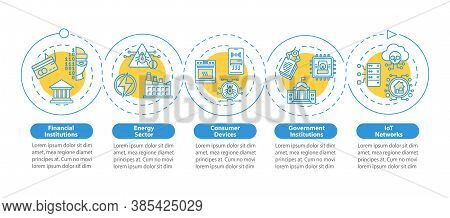 Infrastructure Cybersecurity Vector Infographic Template. Devices, Iot Network Presentation Design E