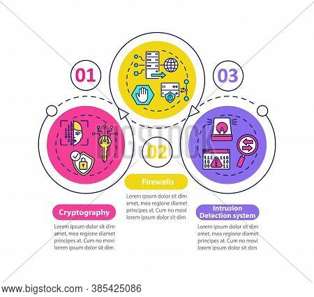 Security Tools Vector Infographic Template. Cryptography, Firewall, Intrusion Presentation Design El