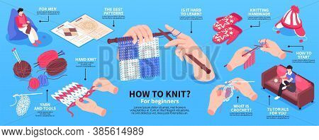 Isometric Knitting Infographics With Isolated Icons Of Needlework And Knitwear With Editable Text Ca