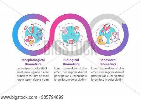 Biometrics Types Vector Infographic Template. Kinds Of Identification Presentation Design Elements.