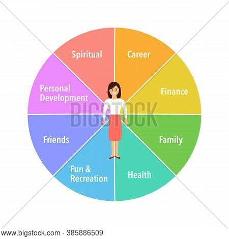 Wheel Of Life. Coaching Tool In Colorful Diagram. Life Coaching, Life Balance Concept Vector Illustr