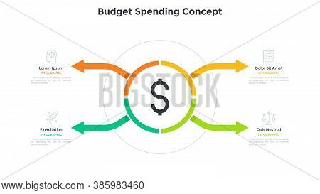 Circular Diagram With Dollar Sign In Center And Four Arrows. Concept Of 4 Options For Money Budget S