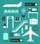 Vector set of cute airport icons and signs poster