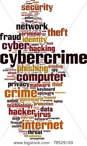 Cybercrime word cloud concept. Vector illustration on white poster