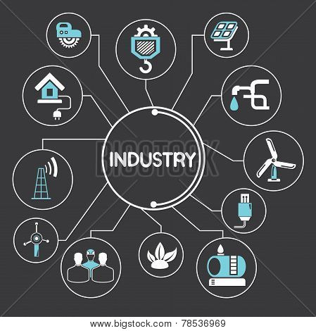 industry concept