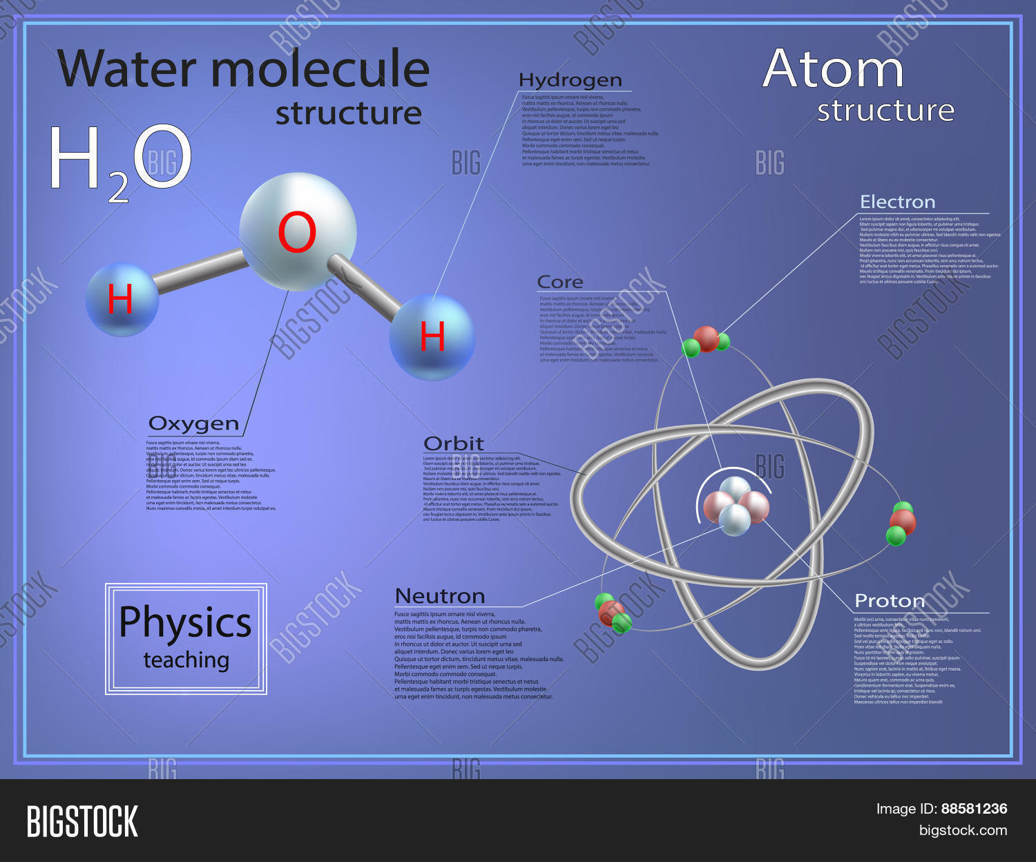 water and its structure chem1 - HD 5555×4179