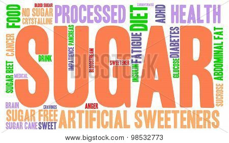 Sugar Word Cloud