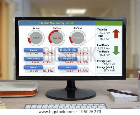 Information of household energy consumption and saving show on computer monitor.