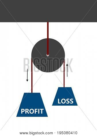 Profit and Loss pulley