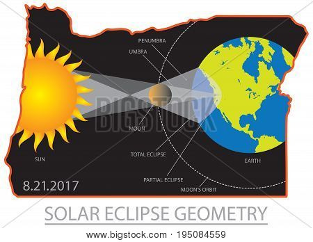 2017 Solar Eclipse Geometry Totality across Oregon State cities map color illustration