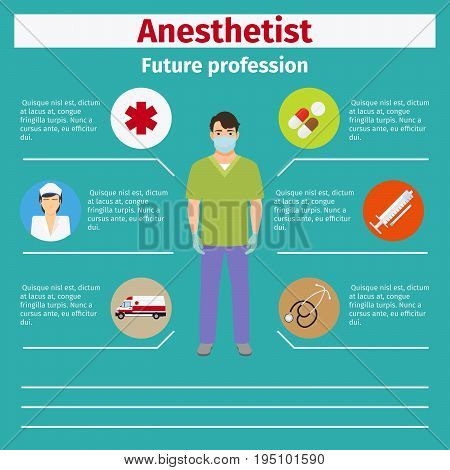 Future profession anesthetist infographic for students, vector illustration
