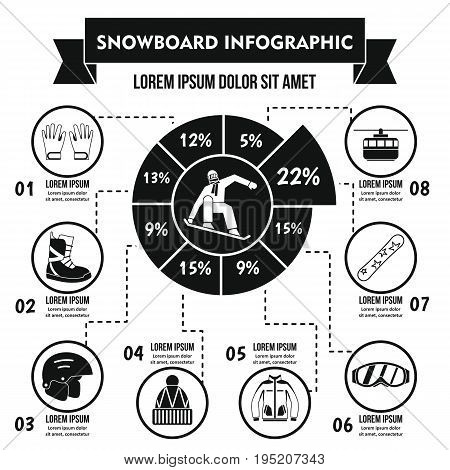 Snowboard infographic banner concept. Simple illustration of snowboard infographic vector poster concept for web