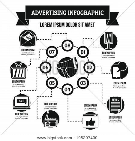 Advertising infographic banner concept. Simple illustration of advertising infographic vector poster concept for web