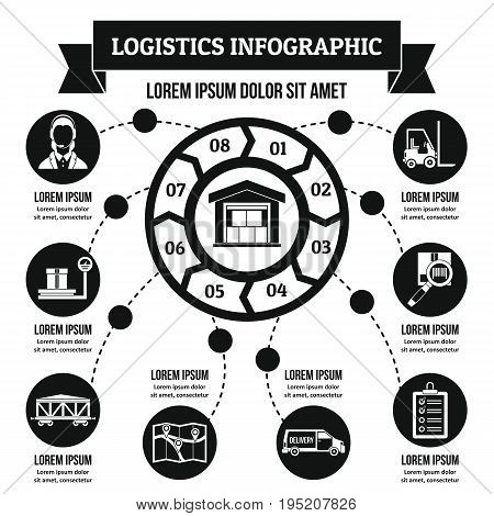 Logistics infographic banner concept. Simple illustration of logistics infographic vector poster concept for web