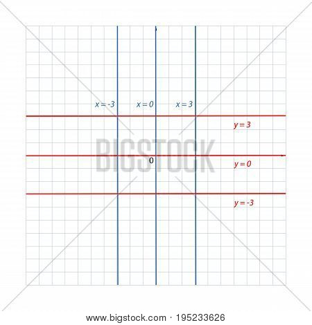 vector illustration shows the location of the parallel lines on the coordinate plane and their functions the coordinate plane.