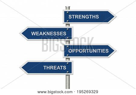 SWOT Strengths Weaknesses Opportunities Threats text on a blue and white road sign isolated over white 3D Illustration
