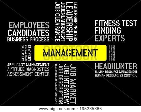 Management - Image With Words Associated With The Topic Recruiting, Word, Image, Illustration