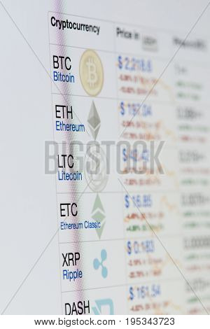 New york, USA - July 14, 2017: Cryptocurrency graphic chart on screen close-up. Bitcoin graphic going down