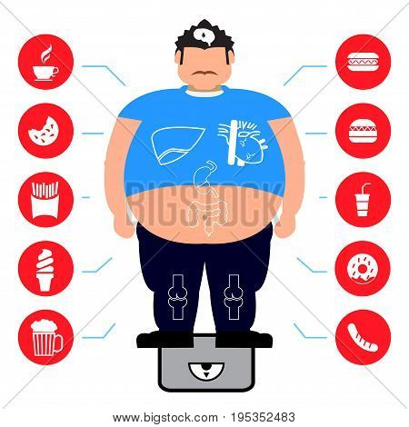 Man health info graphic. Fat and health man