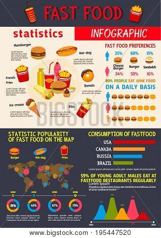 Fast food infographics for meals consumption and preference. Vector flat design elements of fast food burgers and sandwiches statistics, pizza or hot dogs and pita meals percent share on world map