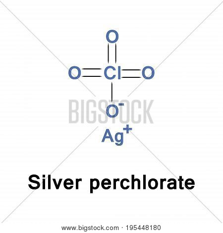 Silver perchlorate is the chemical compound with the formula AgClO4. It forms a monohydrate and is a useful source of the Ag ion