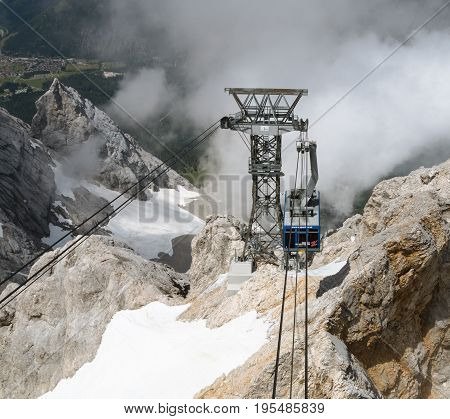 Tyrolean Zugspitze Cable Car, Editorial