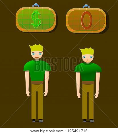 An image showing two people and the state of their wallets. One person has money in his wallet, the second has no money, so he was sad and hunched.