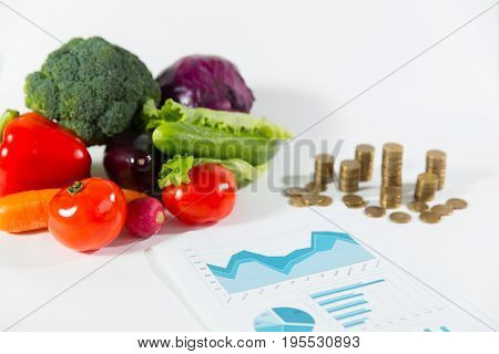 Lack Of Salary On Vegetables, Poverty Concept