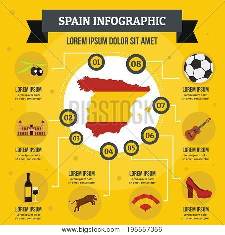 Spain infographic banner concept. Flat illustration of Spain infographic vector poster concept for web